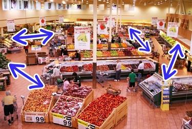 Những chiêu lừa khéo của siêu thị mà khách hàng không hề hay biết